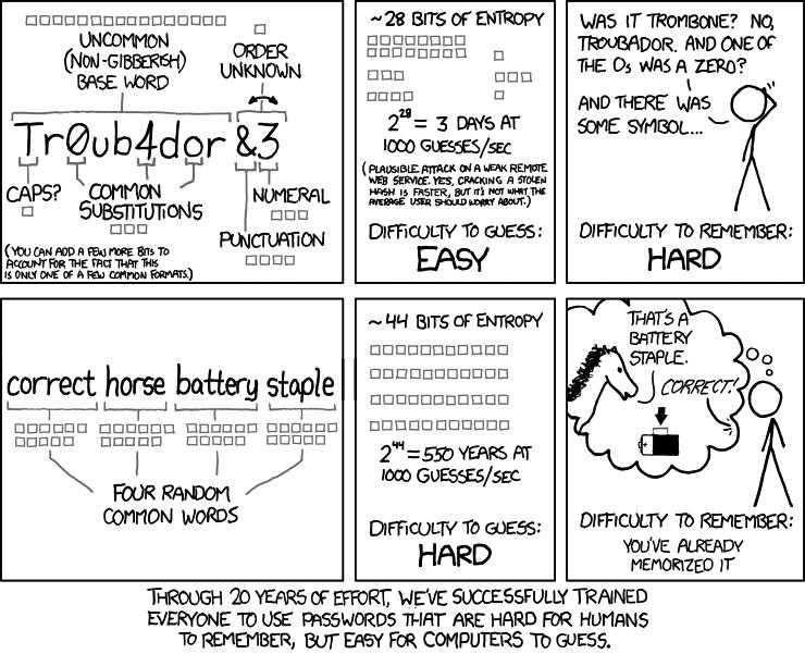 Comic über sichere Passwörter von xkcd.com